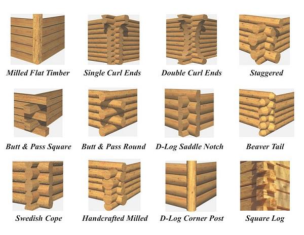 Log-Corner-Styles_zpswjjxfblu.png